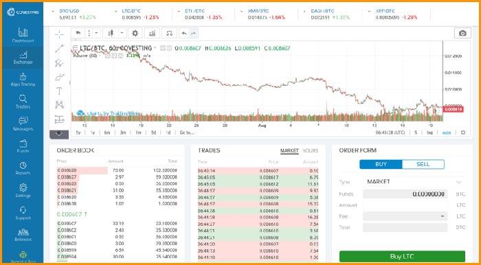 Covesting-Exchange
